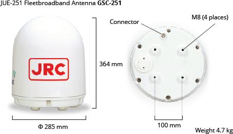 JUE-251 antenna dim