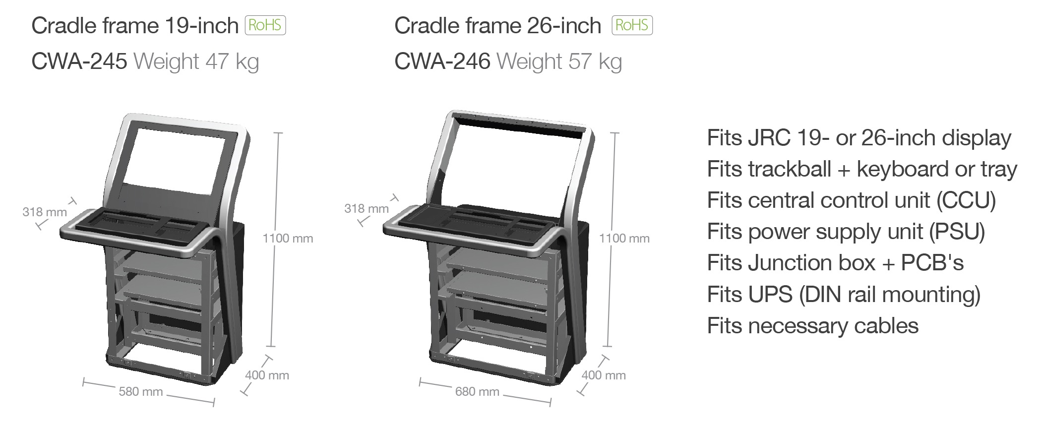 mfd all cradleframes